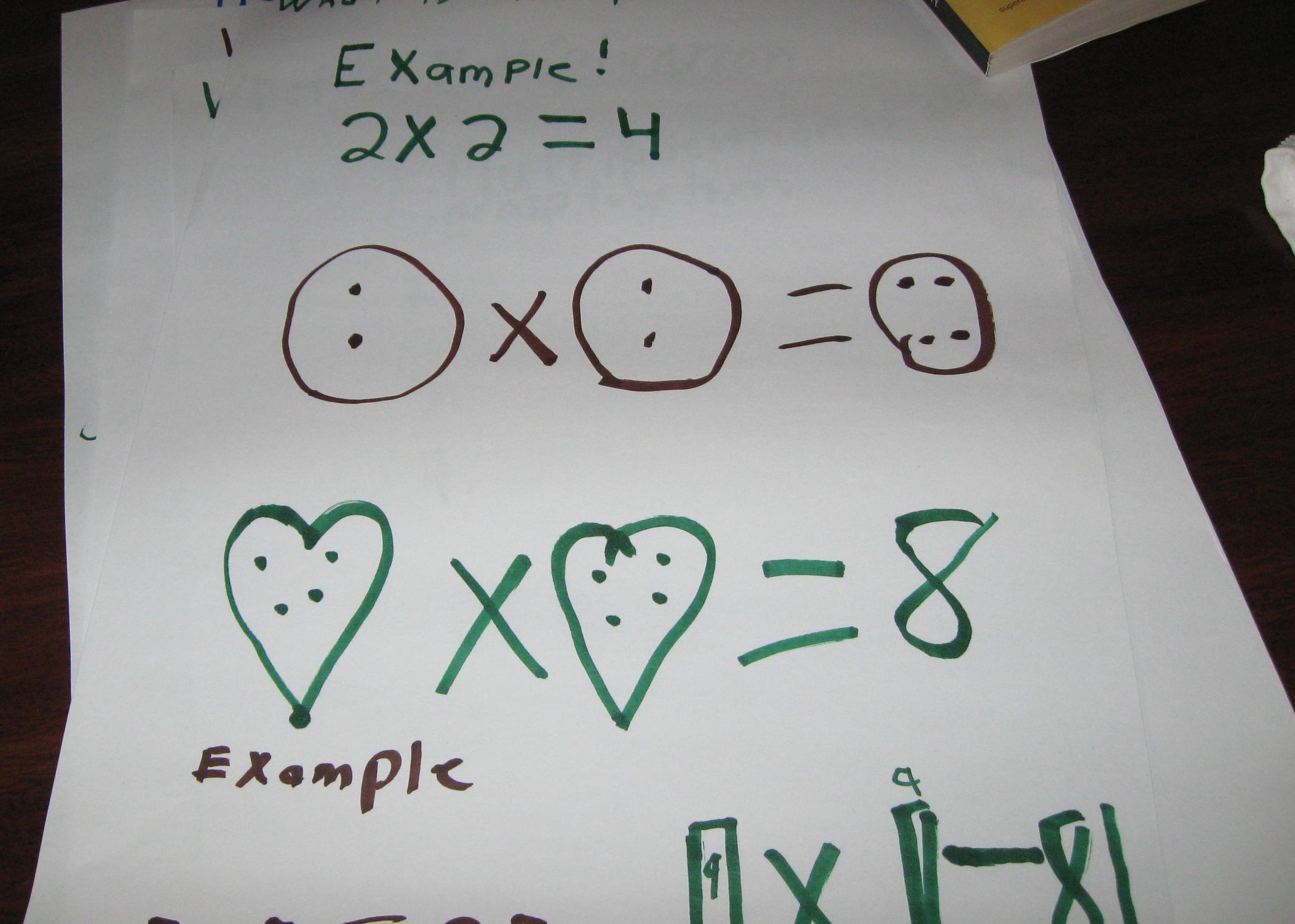 Not multiplication