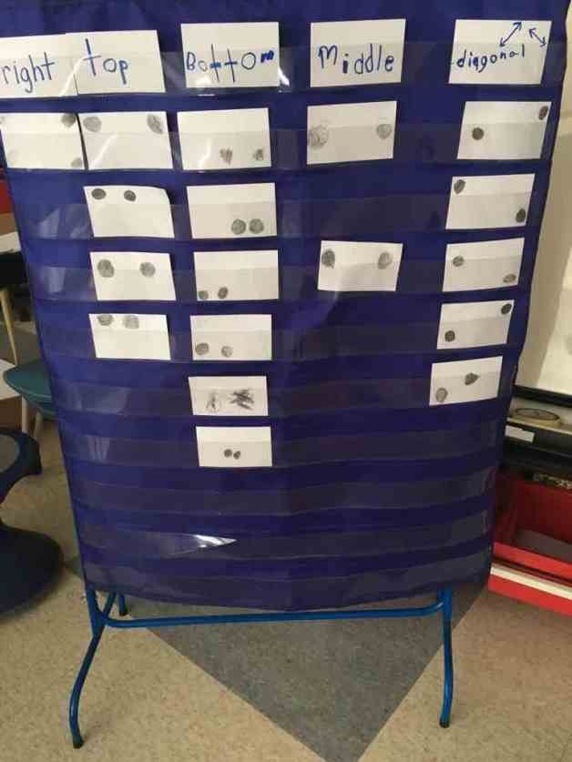 Michelle class sorted dots