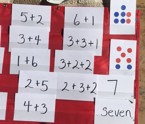 Sevens cards chart
