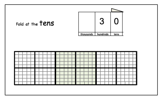 Fold at the tens in 300