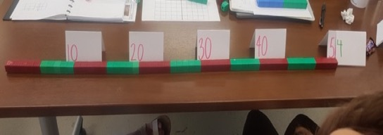 Number line for 54