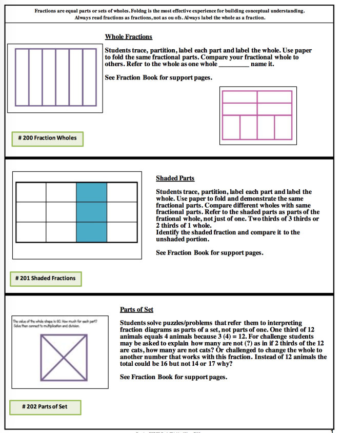 Fraction page 1